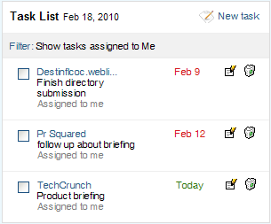 Task list - BuzzStream dashboard